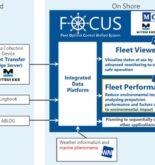 Release of FOCUS Project Part II