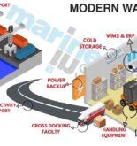 Modern Shipping Warehouse