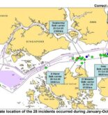 Highest Number Of Incidents Against Ships Reported In A Month In Singapore Strait: ReCAAP ISC